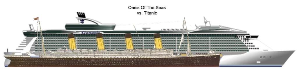 Oasis of the Seas vs Liverpool's RMS Titanic